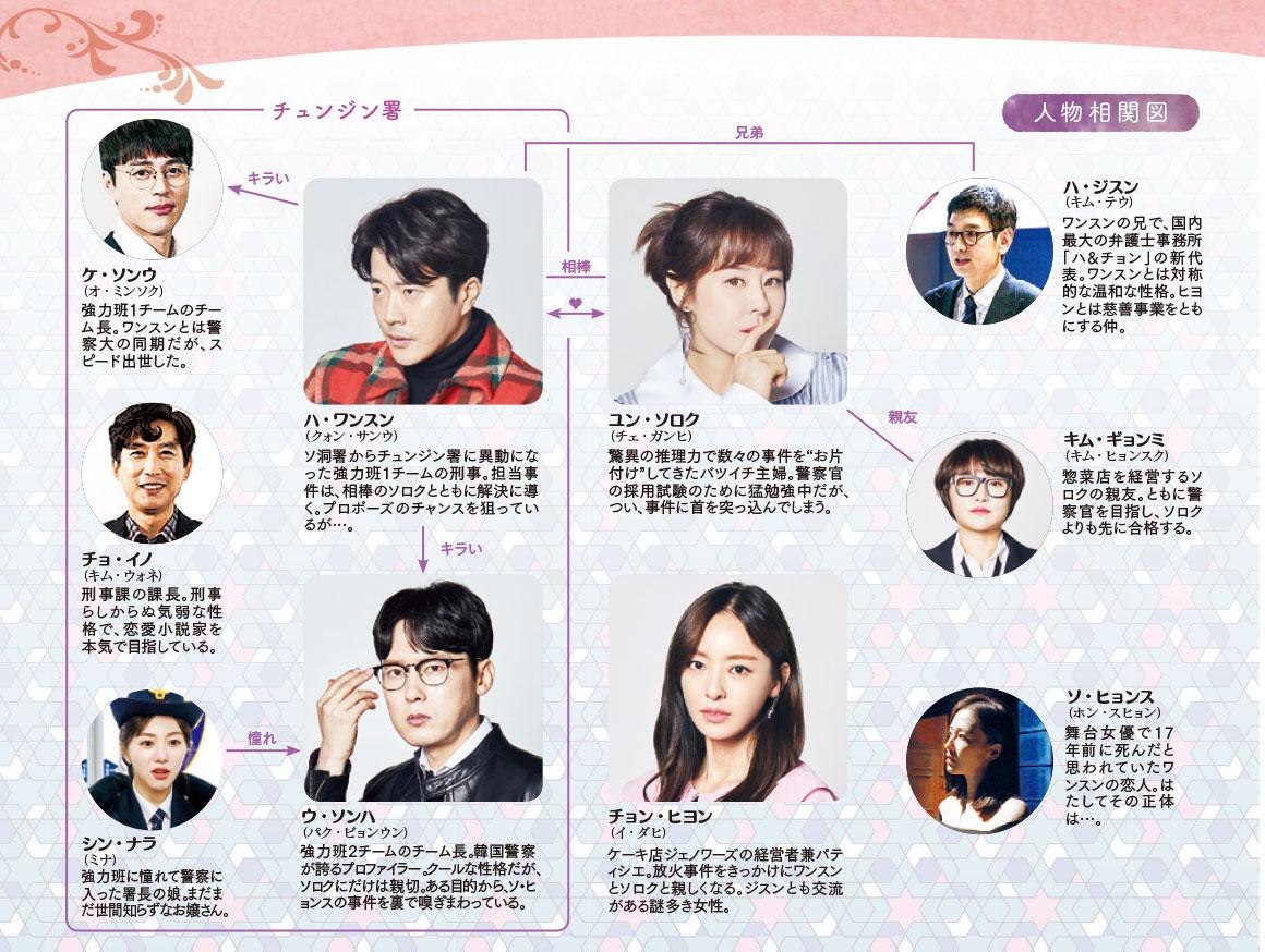 推理の女王2 韓国ドラマ 相関図