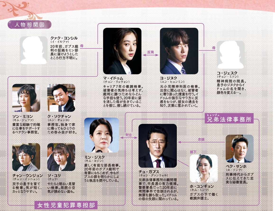 魔女の法廷-韓国ドラマ-相関図